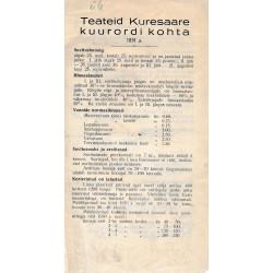 Teateid Kuresaare kuurordi kohta 1931. a.  : [pisitrükis]